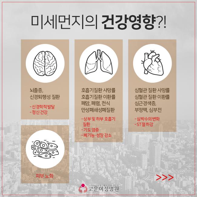 180329_고운여성병원_카드뉴스_3_5팀.jpg