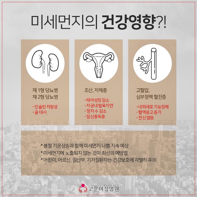 180329_고운여성병원_카드뉴스_4_5팀.jpg