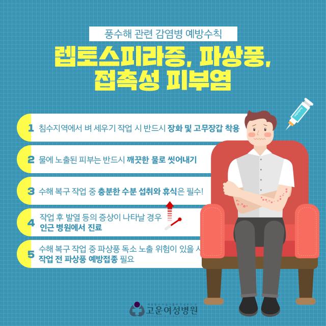 180713_고운여성병원_카드뉴스_5_5팀.jpg